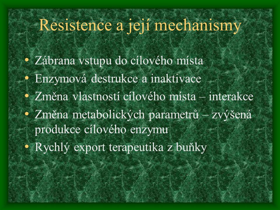 Resistence a její mechanismy Zábrana vstupu do cílového místa Enzymová destrukce a inaktivace Změna vlastností cílového místa – interakce Změna metabo