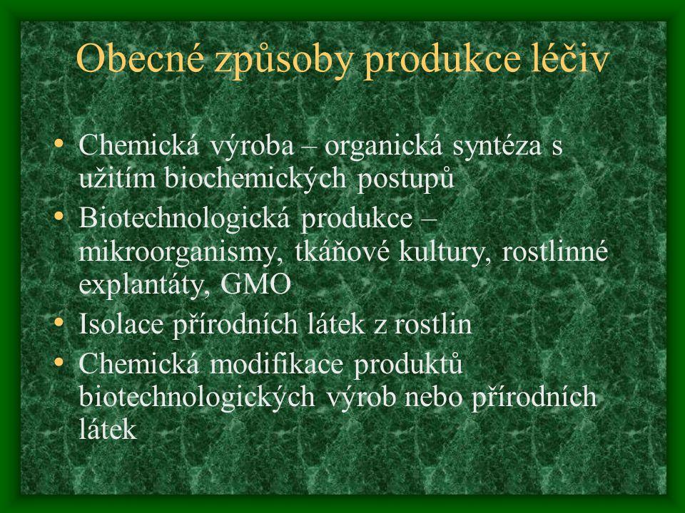 Obecné způsoby produkce léčiv Chemická výroba – organická syntéza s užitím biochemických postupů Biotechnologická produkce – mikroorganismy, tkáňové k