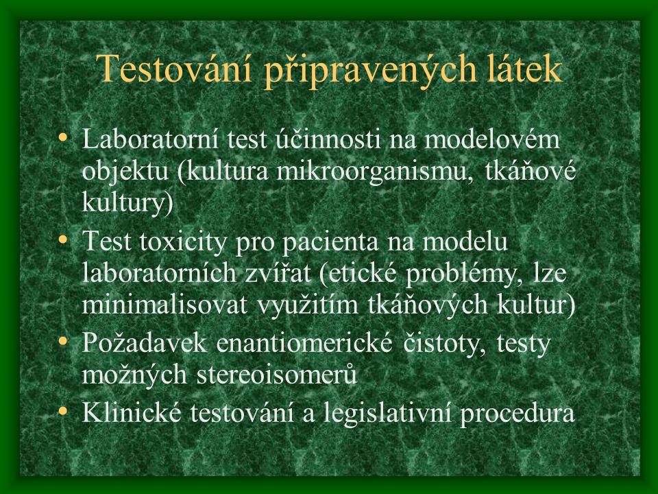 Testování připravených látek Laboratorní test účinnosti na modelovém objektu (kultura mikroorganismu, tkáňové kultury) Test toxicity pro pacienta na m