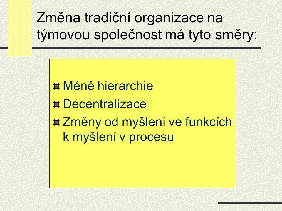 Změna tradiční organizace na týmovou společnost má tyto směry: Méně hierarchie Decentralizace Změny od myšlení ve funkcích k myšlení v procesu