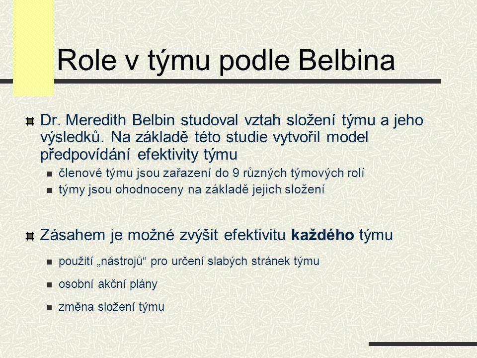 Role v týmu podle Belbina Dr. Meredith Belbin studoval vztah složení týmu a jeho výsledků. Na základě této studie vytvořil model předpovídání efektivi