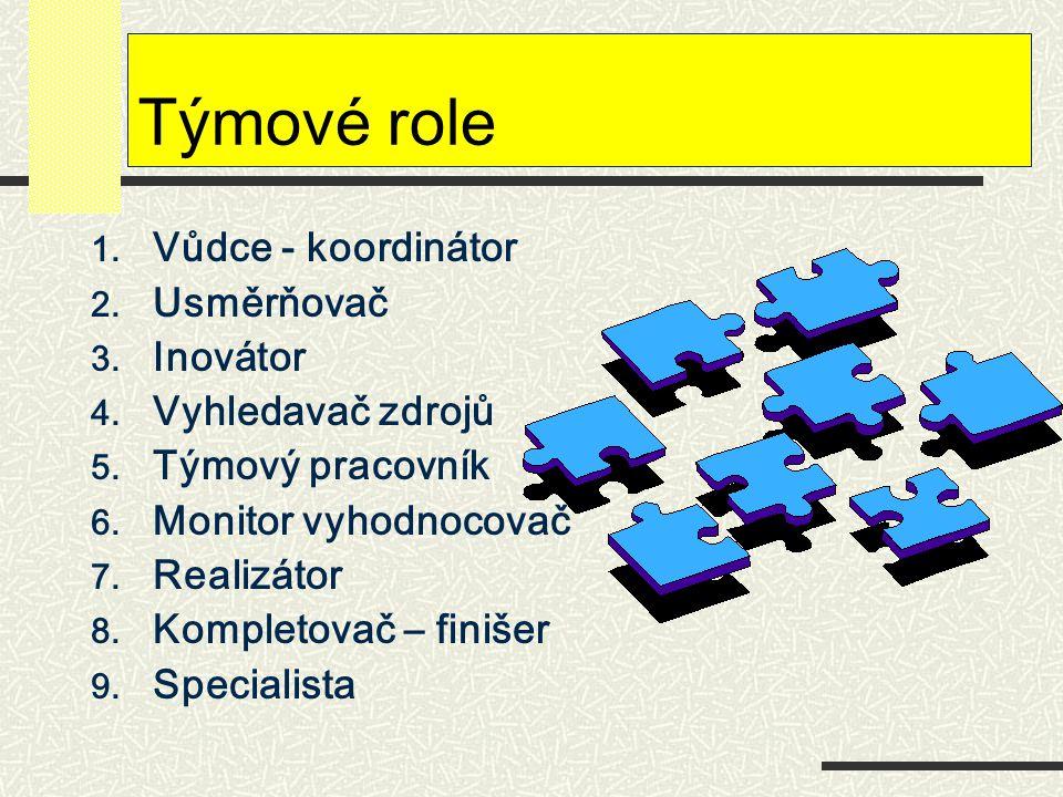 Týmové role 1. Vůdce - koordinátor 2. Usměrňovač 3. Inovátor 4. Vyhledavač zdrojů 5. Týmový pracovník 6. Monitor vyhodnocovač 7. Realizátor 8. Komplet