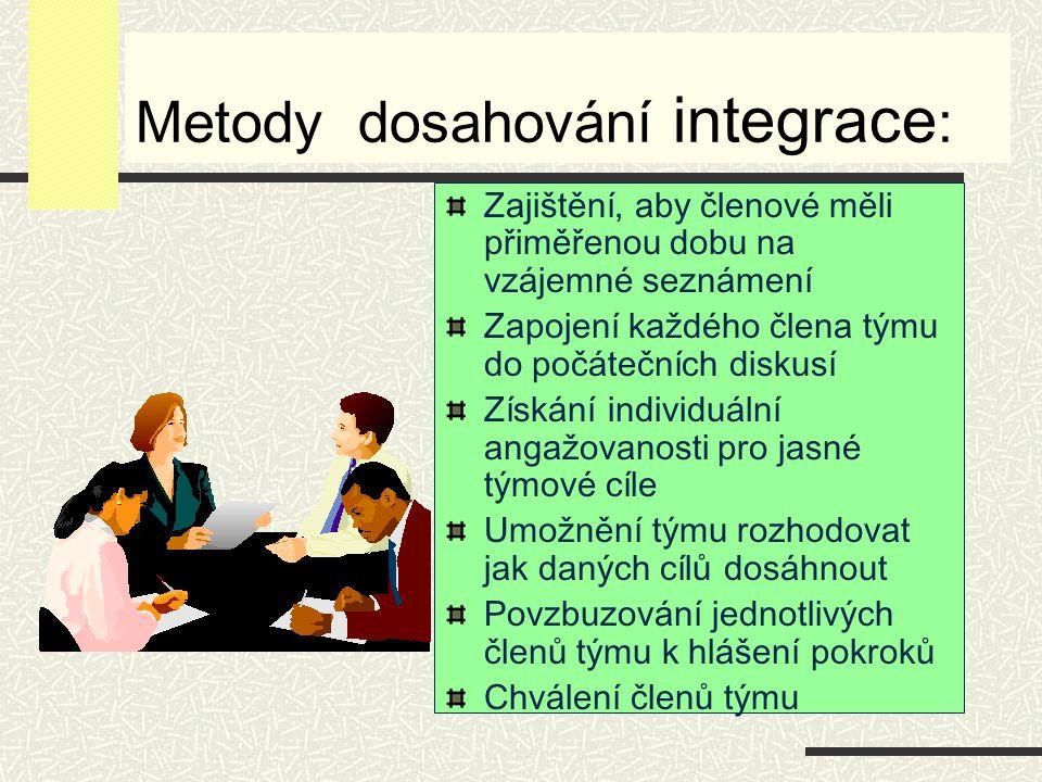 Metody dosahování integrace : Zajištění, aby členové měli přiměřenou dobu na vzájemné seznámení Zapojení každého člena týmu do počátečních diskusí Zís