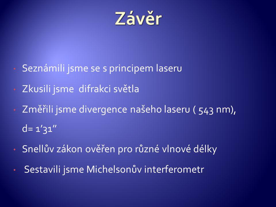 Seznámili jsme se s principem laseru Zkusili jsme difrakci světla Změřili jsme divergence našeho laseru ( 543 nm), d= 1'31'' Snellův zákon ověřen pro různé vlnové délky Sestavili jsme Michelsonův interferometr