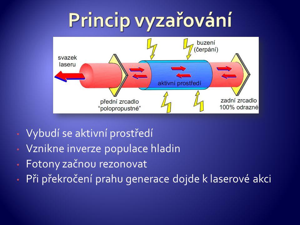 Vybudí se aktivní prostředí Vznikne inverze populace hladin Fotony začnou rezonovat Při překročení prahu generace dojde k laserové akci