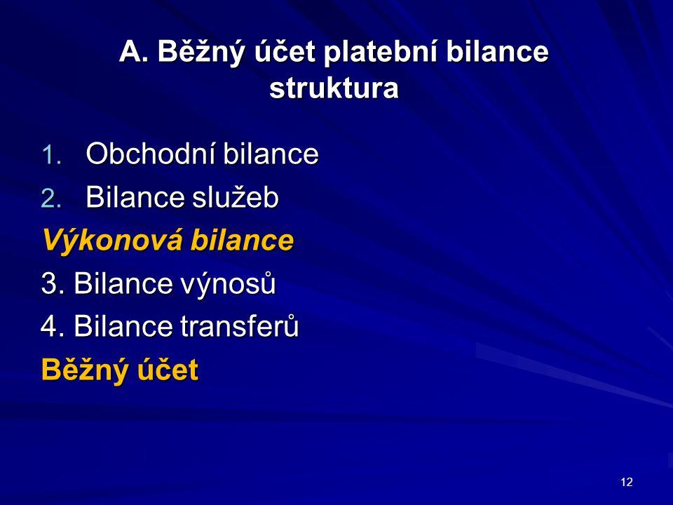 A. Běžný účet platební bilance struktura 1. Obchodní bilance 2.