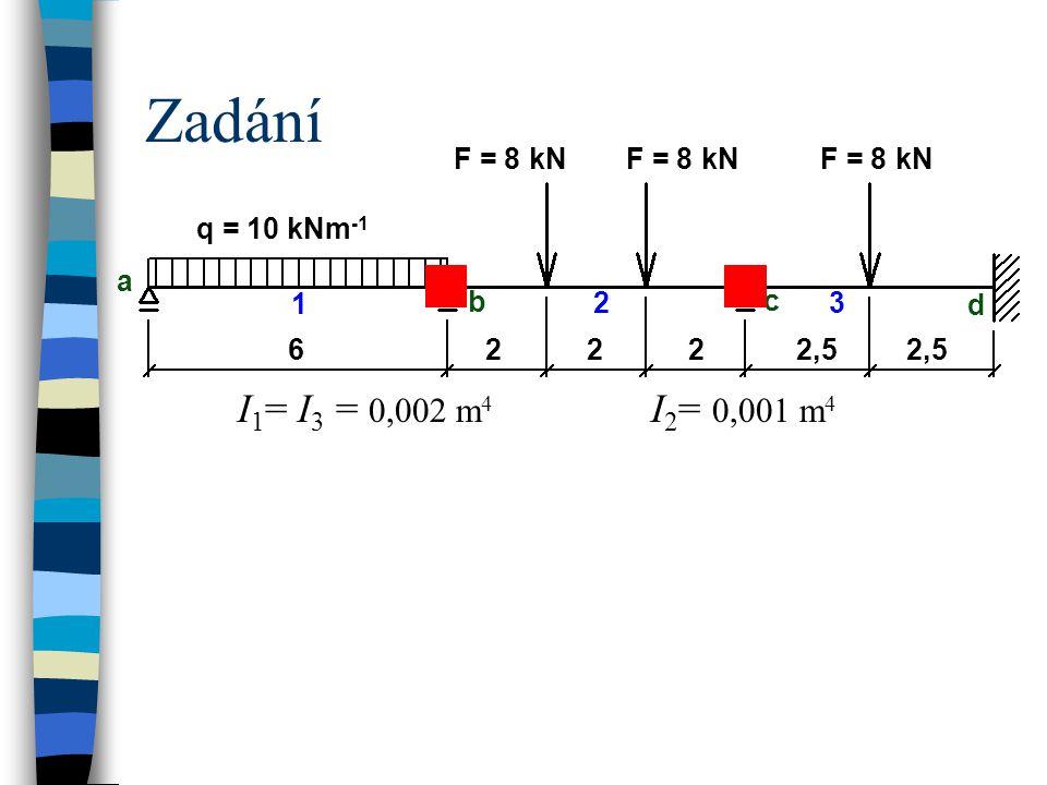 Zadání q = 10 kNm -1 a b c 6 1 23 d 2222,5 F = 8 kN I 1 = I 3 = 0,002 m 4 I 2 = 0,001 m 4