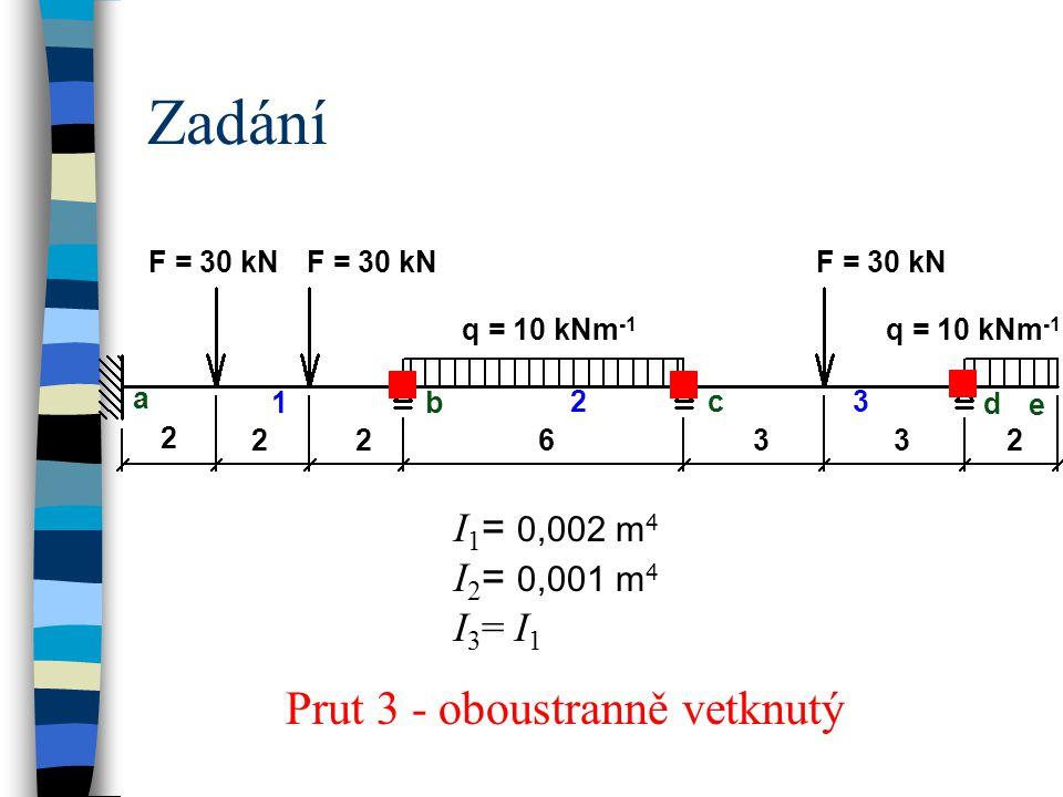 Zadání q = 10 kNm -1 a b c I 1 = 0,002 m 4 I 2 = 0,001 m 4 I 3 = I 1 6 1 2 3 d 2 2233 F = 30 kN 2 q = 10 kNm -1 e Prut 3 - oboustranně vetknutý