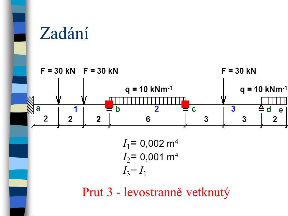Zadání q = 10 kNm -1 a b c I 1 = 0,002 m 4 I 2 = 0,001 m 4 I 3 = I 1 6 1 2 3 d 2 2233 F = 30 kN 2 q = 10 kNm -1 e Prut 3 - levostranně vetknutý