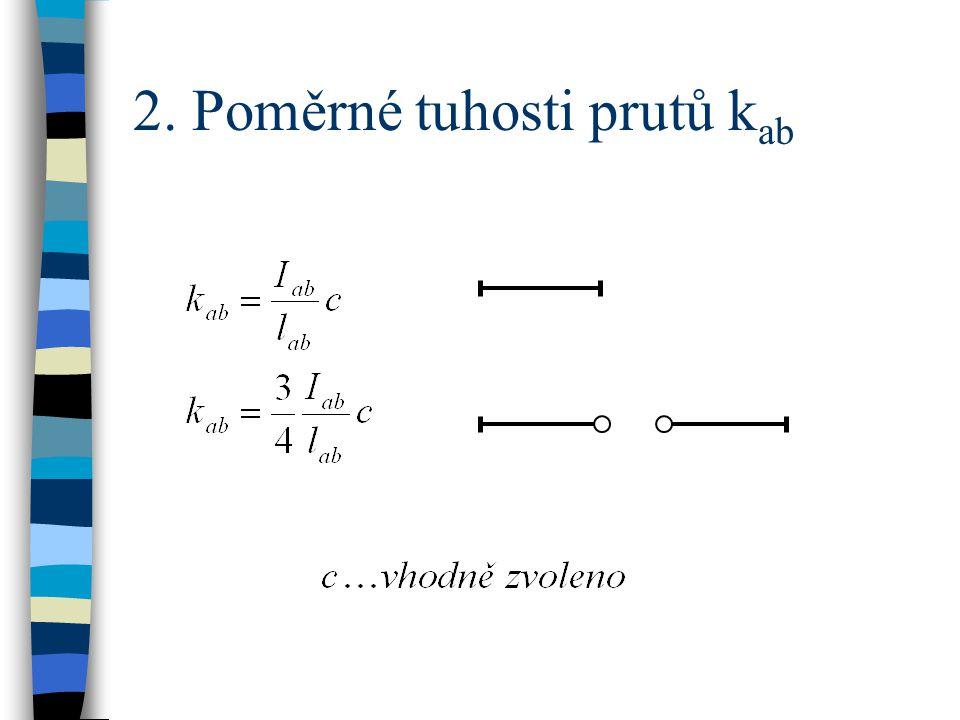 Styčníkové rovnice a řešení soustavy rovnic