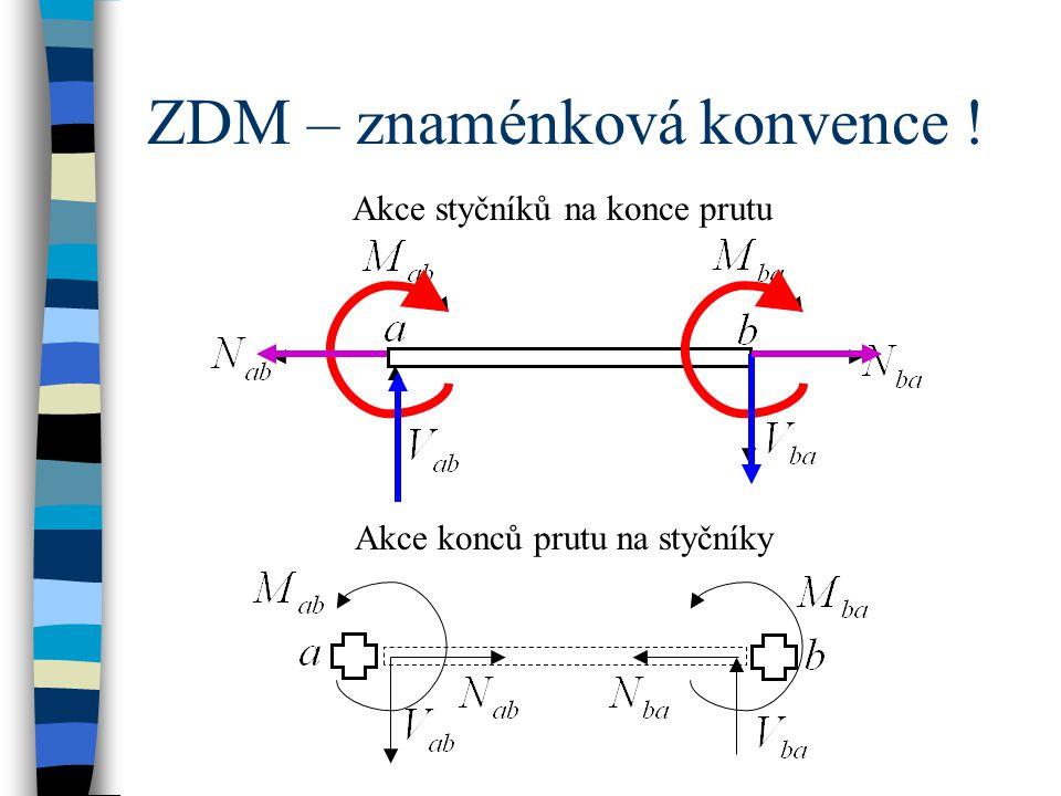 ZDM – znaménková konvence ! Akce styčníků na konce prutu Akce konců prutu na styčníky