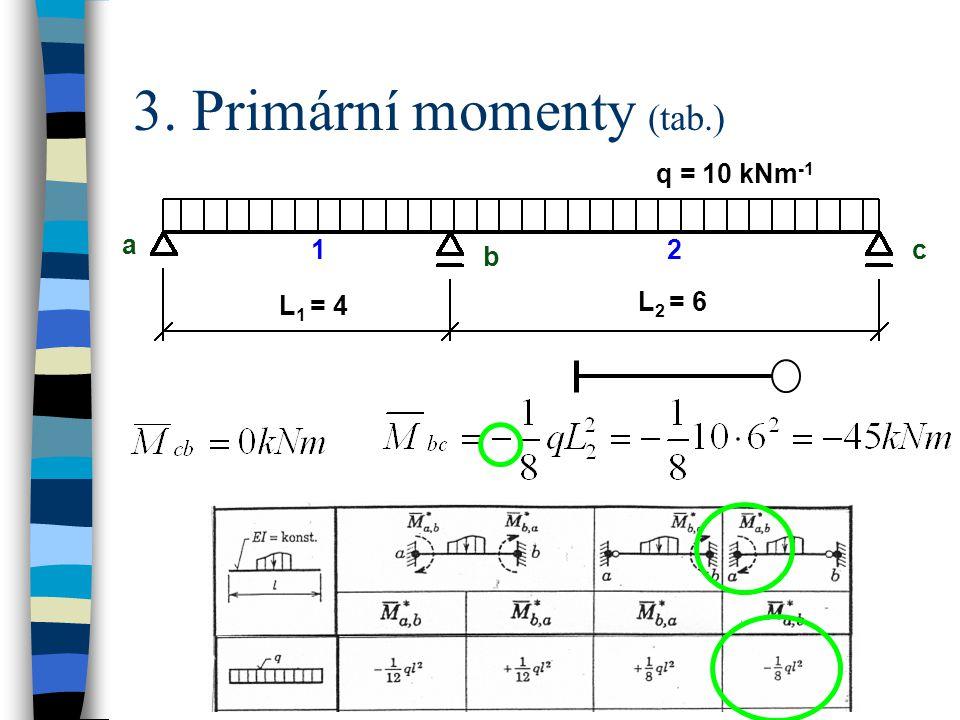   ababbaabab ab a k k M M   32 22      4. Sekundární momenty ( )