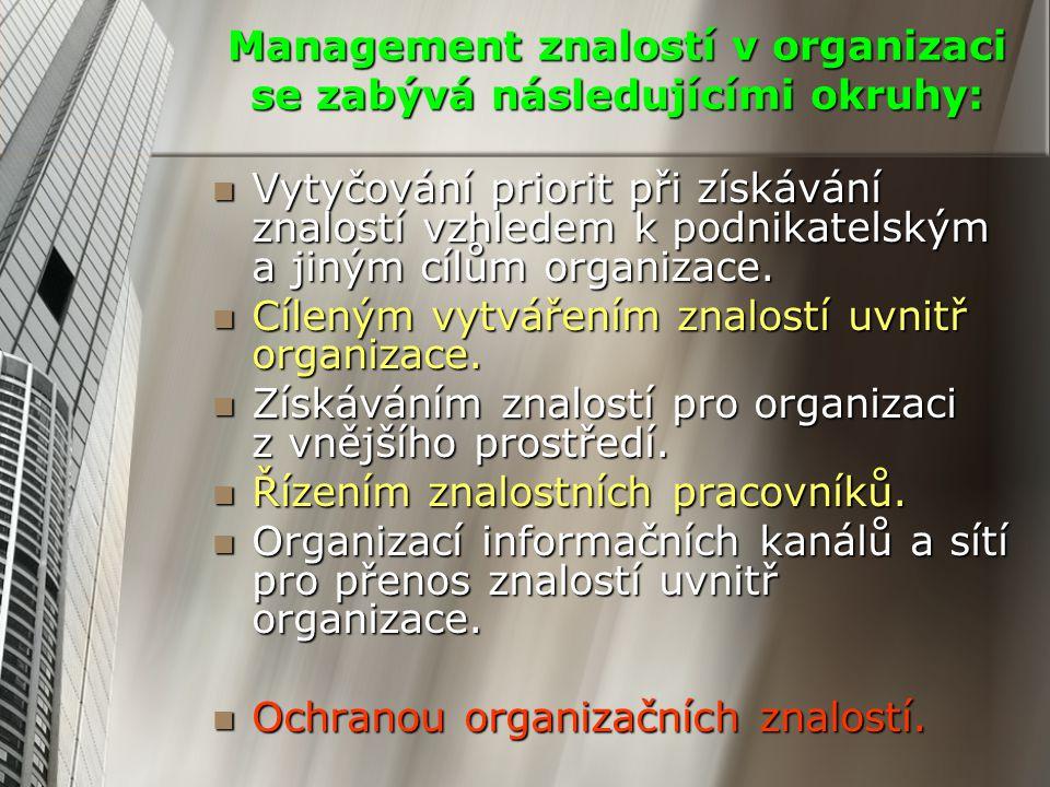 Management znalostí v organizaci se zabývá následujícími okruhy: Vytyčování priorit při získávání znalostí vzhledem k podnikatelským a jiným cílům org