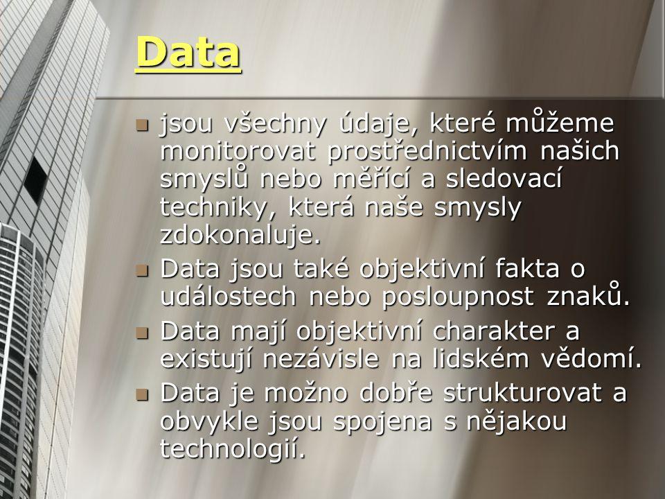 Data jsou všechny údaje, které můžeme monitorovat prostřednictvím našich smyslů nebo měřící a sledovací techniky, která naše smysly zdokonaluje. jsou