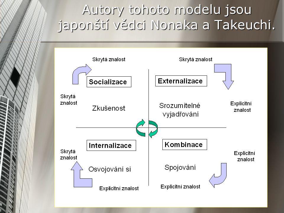 Autory tohoto modelu jsou japonští vědci Nonaka a Takeuchi.
