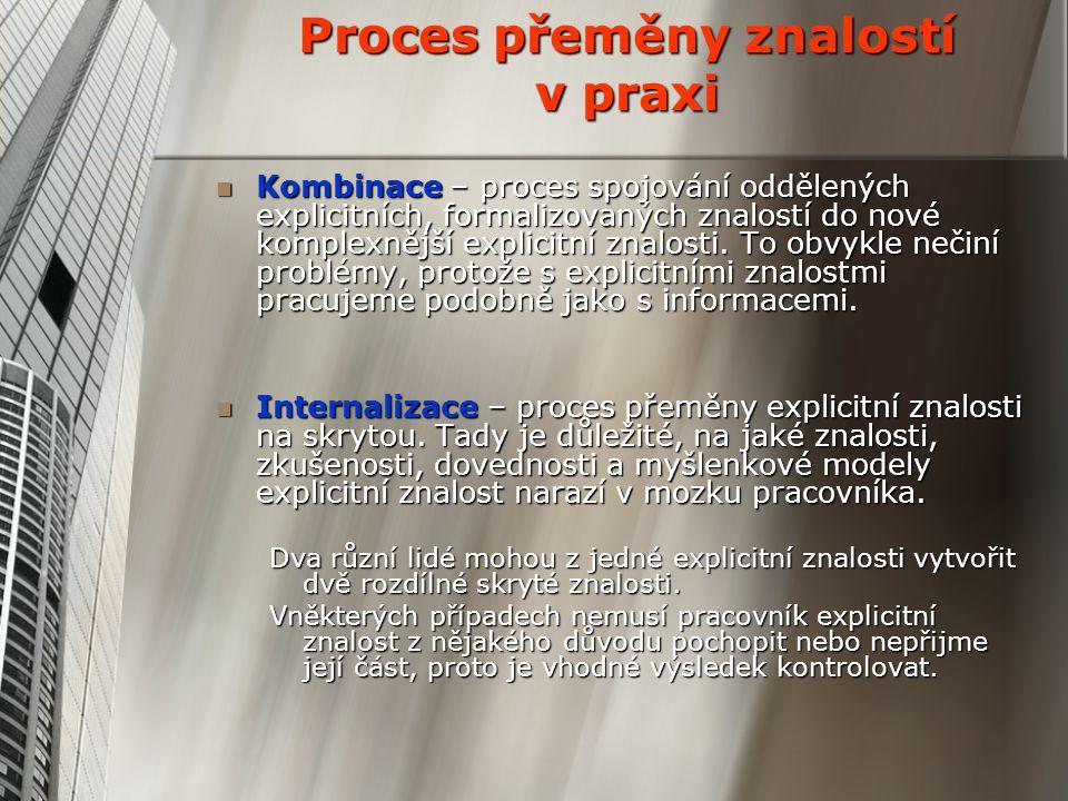 Proces přeměny znalostí v praxi Kombinace – proces spojování oddělených explicitních, formalizovaných znalostí do nové komplexnější explicitní znalosti.