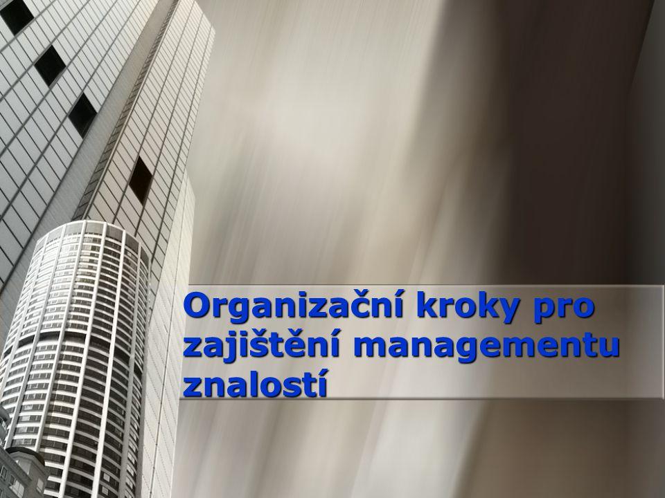Organizační kroky pro zajištění managementu znalostí