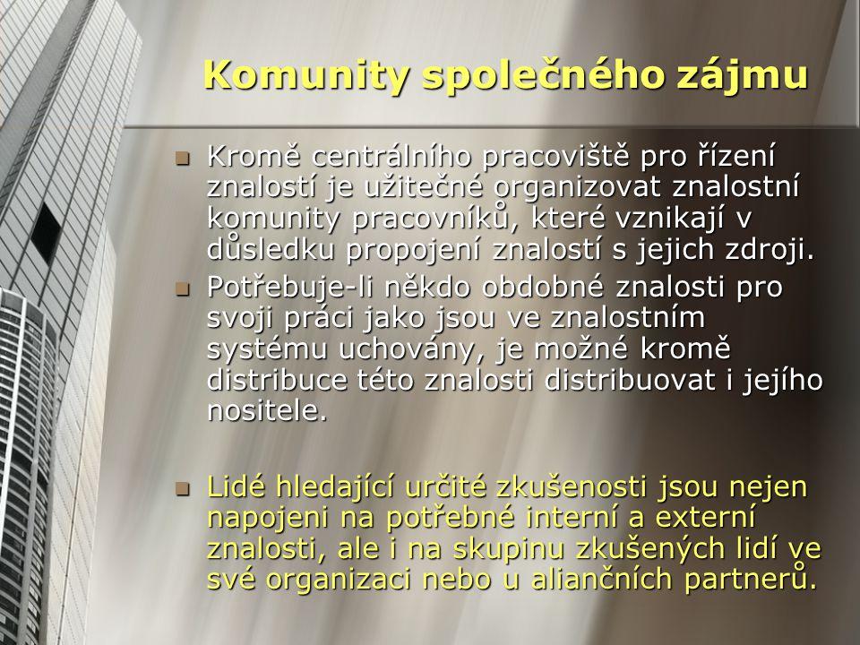 Komunity společného zájmu Kromě centrálního pracoviště pro řízení znalostí je užitečné organizovat znalostní komunity pracovníků, které vznikají v důs