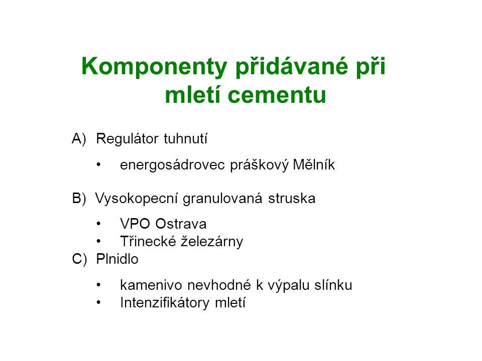 Komponenty přidávané při mletí cementu A)Regulátor tuhnutí energosádrovec práškový Mělník B) Vysokopecní granulovaná struska VPO Ostrava Třinecké žele