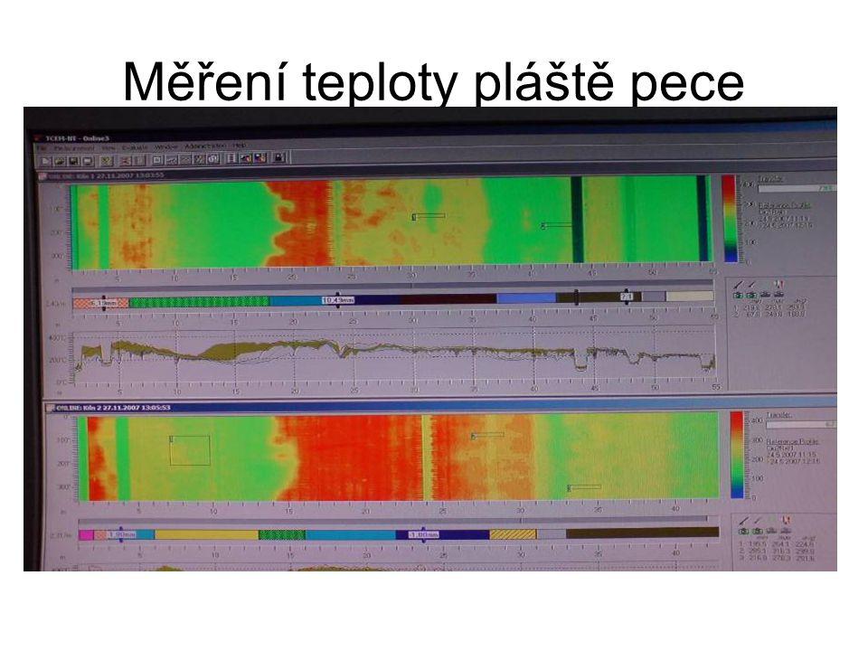 Měření teploty pláště pece