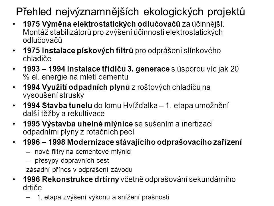 Přehled nejvýznamnějších ekologických projektů 1975 Výměna elektrostatických odlučovačů za účinnější. Montáž stabilizátorů pro zvýšení účinnosti elekt