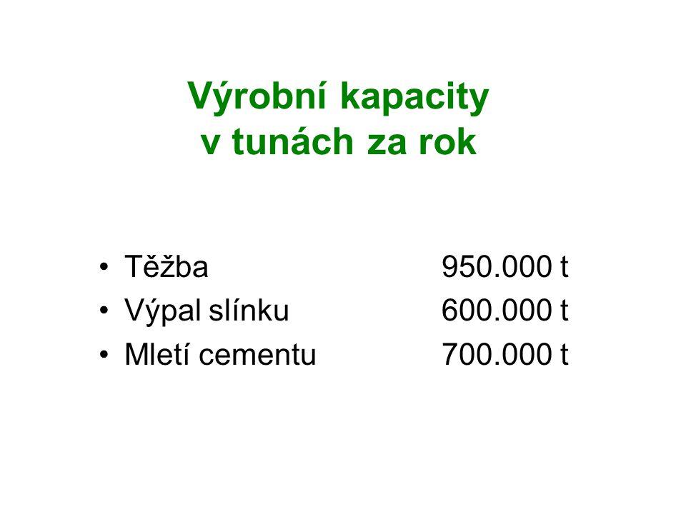 Výrobní kapacity v tunách za rok Těžba950.000 t Výpal slínku 600.000 t Mletí cementu 700.000 t