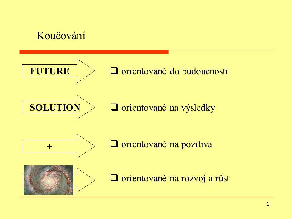 5 Koučování  orientované do budoucnosti  orientované na výsledky  orientované na rozvoj a růst  orientované na pozitiva FUTURESOLUTION+