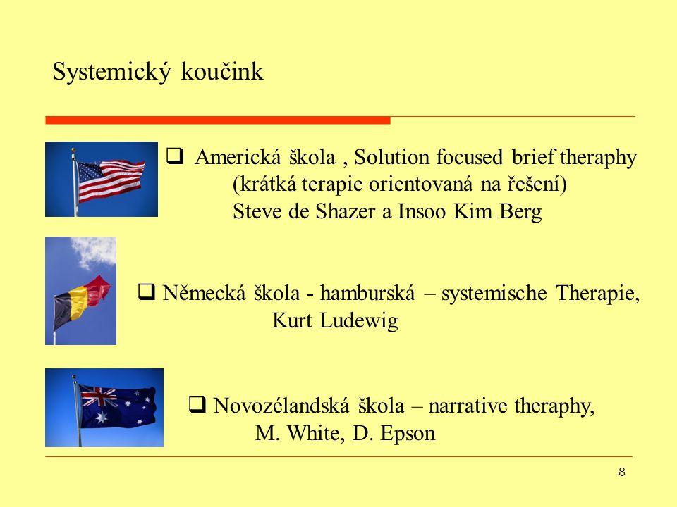 8  Americká škola, Solution focused brief theraphy (krátká terapie orientovaná na řešení) Steve de Shazer a Insoo Kim Berg Systemický koučink  Němec