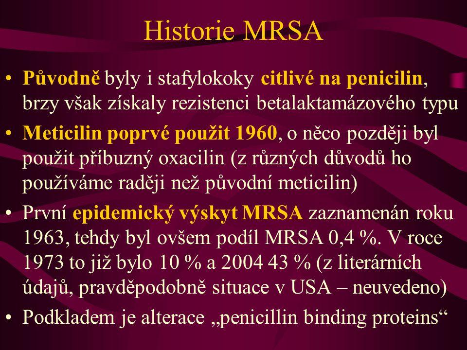 MRSA jako medicínský problém Stárnutí populace Používání imunomodulační terapie Používání nitrožilních katetrů a nitrotělních implantátů Používání (a nadužívání antibiotik) To vše jsou predisponující faktory, které ovlivňují riziko výskytu (nejen) MRSA