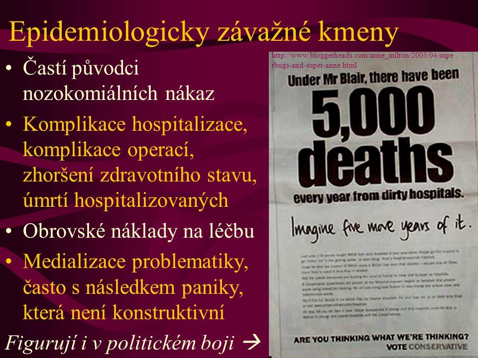 Medializace postihla zejména MRSA http://tahilla.typepad.com/petsmrsa/bella_moss_media_national_papers/index.html