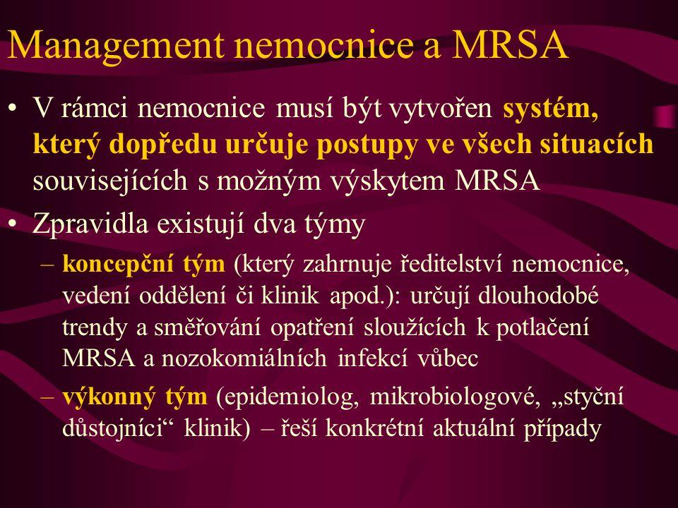 Výskyt MRSA v Evropě, aneb Nejsme na tom tak zle www.bioquell.com/us/microbiology.asp?id=141.