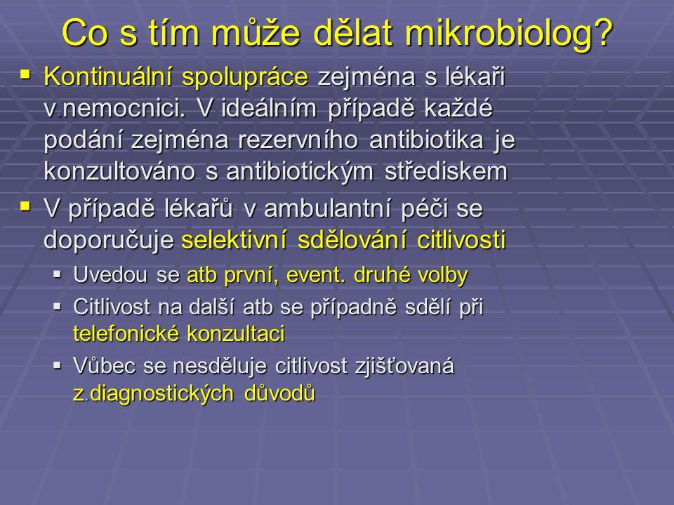 Co s tím může dělat mikrobiolog?  Kontinuální spolupráce zejména s lékaři v.nemocnici. V ideálním případě každé podání zejména rezervního antibiotika