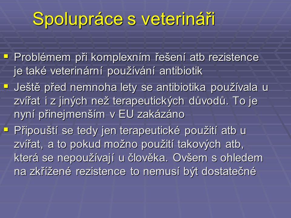 Spolupráce s veterináři  Problémem při komplexním řešení atb rezistence je také veterinární používání antibiotik  Ještě před nemnoha lety se antibio