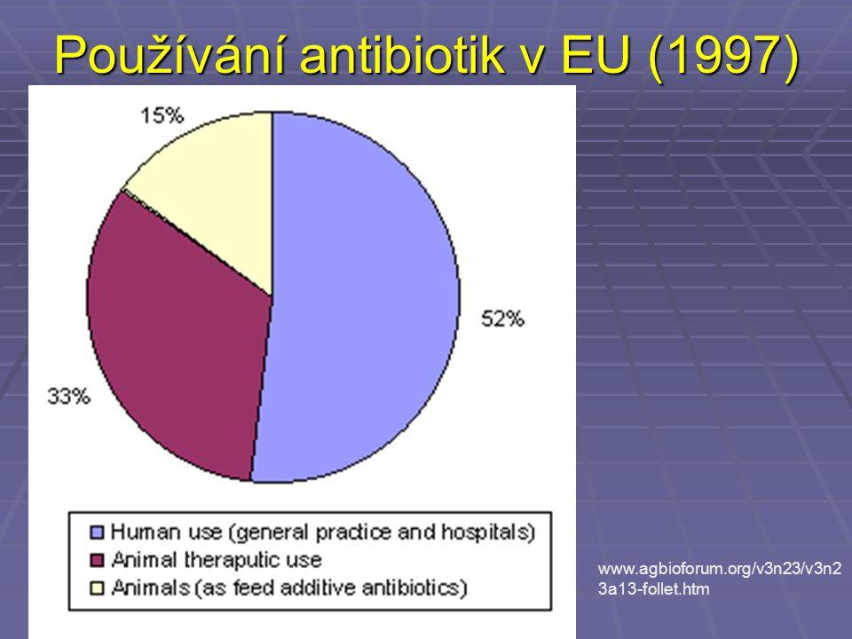 Používání antibiotik v EU (1997) www.agbioforum.org/v3n23/v3n2 3a13-follet.htm