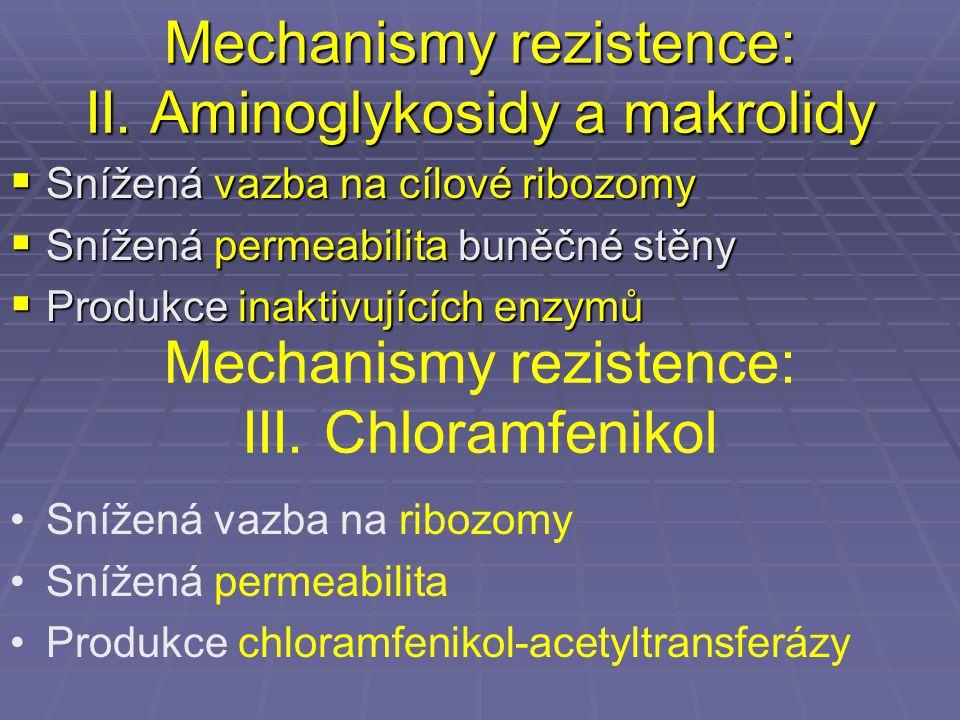 Mechanismy rezistence: II. Aminoglykosidy a makrolidy  Snížená vazba na cílové ribozomy  Snížená permeabilita buněčné stěny  Produkce inaktivujícíc