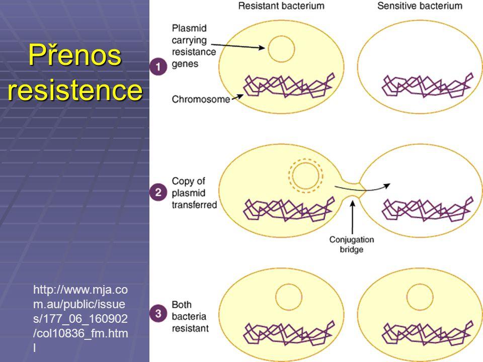 http://www.mja.co m.au/public/issue s/177_06_160902 /col10836_fm.htm l Přenos resistence