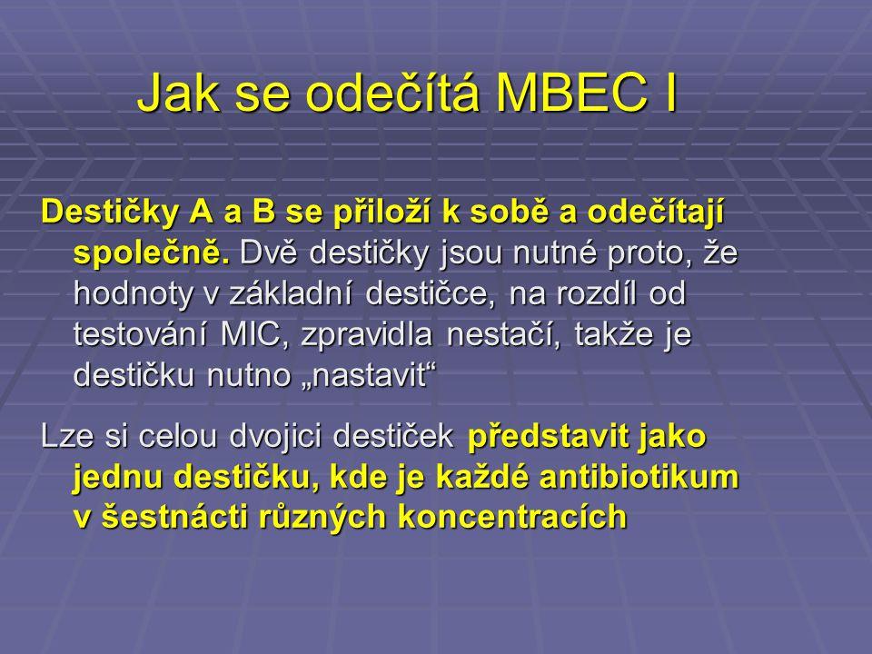 Jak se odečítá MBEC I Destičky A a B se přiloží k sobě a odečítají společně. Dvě destičky jsou nutné proto, že hodnoty v základní destičce, na rozdíl