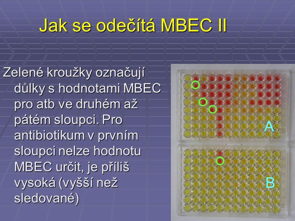 Jak se odečítá MBEC II Zelené kroužky označují důlky s hodnotami MBEC pro atb ve druhém až pátém sloupci. Pro antibiotikum v prvním sloupci nelze hodn