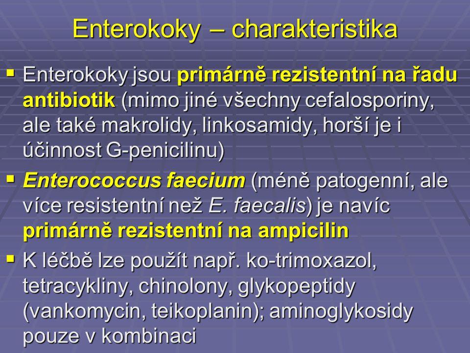 Enterokoky – charakteristika  Enterokoky jsou primárně rezistentní na řadu antibiotik (mimo jiné všechny cefalosporiny, ale také makrolidy, linkosami