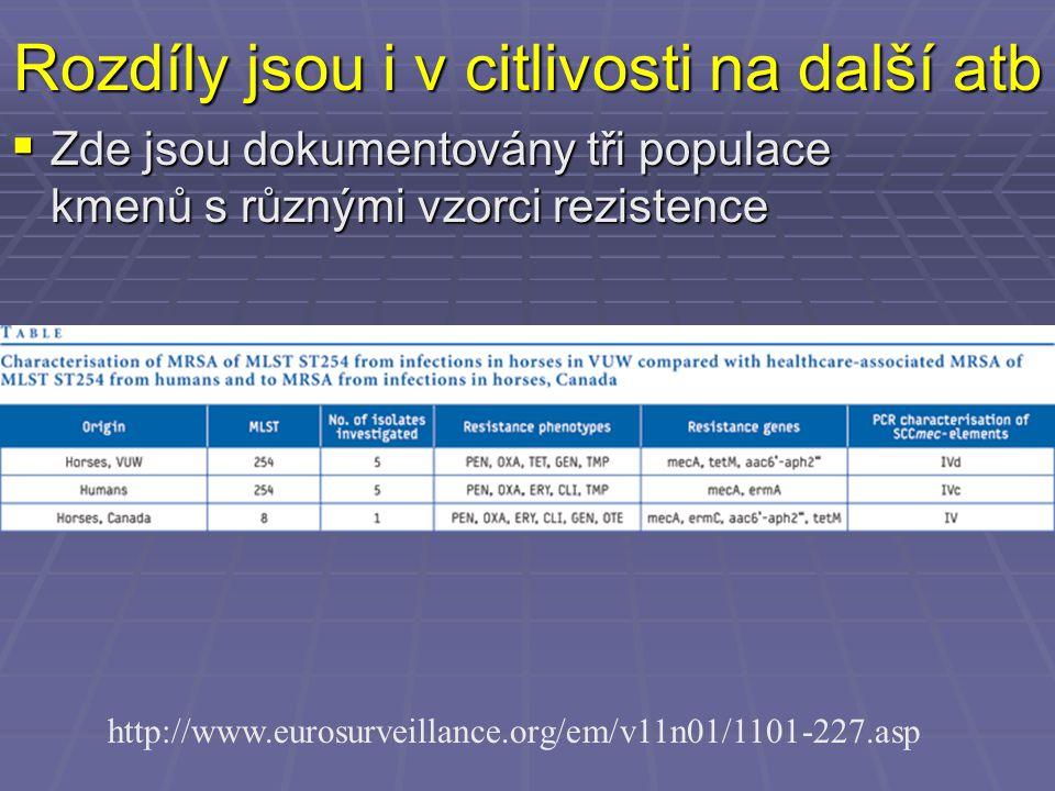Rozdíly jsou i v citlivosti na další atb  Zde jsou dokumentovány tři populace kmenů s různými vzorci rezistence http://www.eurosurveillance.org/em/v1