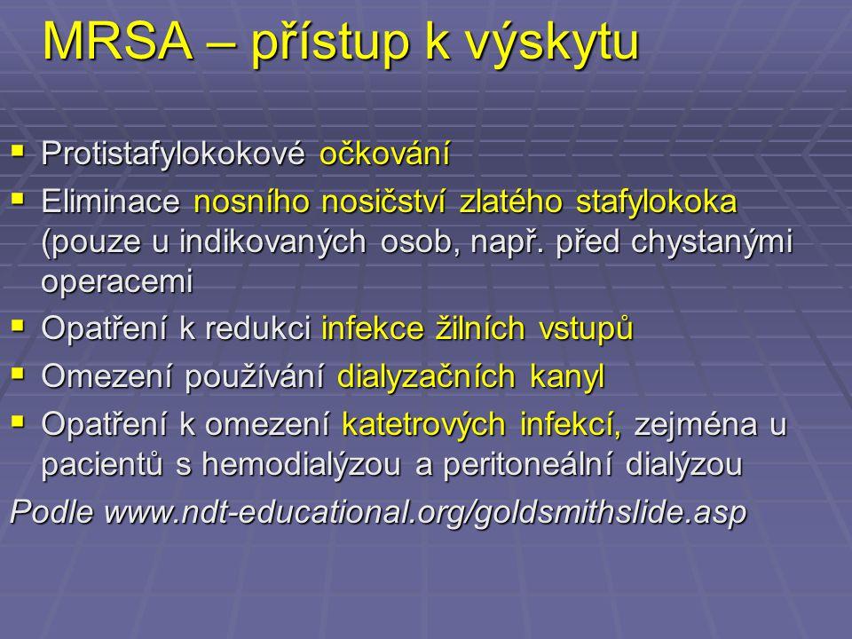 MRSA – přístup k výskytu  Protistafylokokové očkování  Eliminace nosního nosičství zlatého stafylokoka (pouze u indikovaných osob, např. před chysta