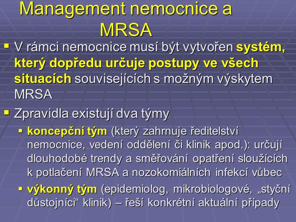Management nemocnice a MRSA  V rámci nemocnice musí být vytvořen systém, který dopředu určuje postupy ve všech situacích souvisejících s možným výsky