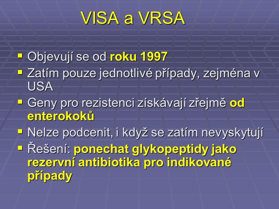VISA a VRSA  Objevují se od roku 1997  Zatím pouze jednotlivé případy, zejména v USA  Geny pro rezistenci získávají zřejmě od enterokoků  Nelze po