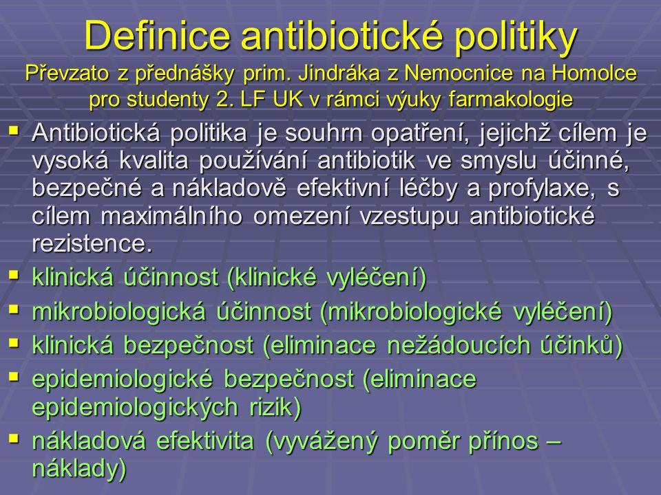 Definice antibiotické politiky Převzato z přednášky prim. Jindráka z Nemocnice na Homolce pro studenty 2. LF UK v rámci výuky farmakologie  Antibioti