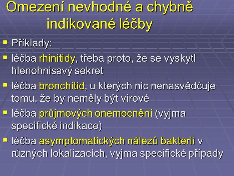 Omezení nevhodné a chybně indikované léčby  Příklady:  léčba rhinitidy, třeba proto, že se vyskytl hlenohnisavý sekret  léčba bronchitid, u kterých