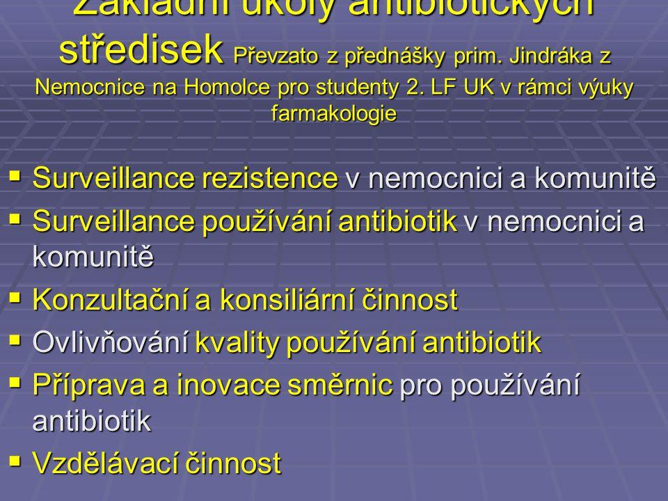 Základní úkoly antibiotických středisek Převzato z přednášky prim. Jindráka z Nemocnice na Homolce pro studenty 2. LF UK v rámci výuky farmakologie 