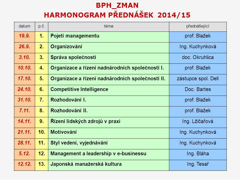datump.č.témapřednášející 19.9.1.Pojetí managementuprof.