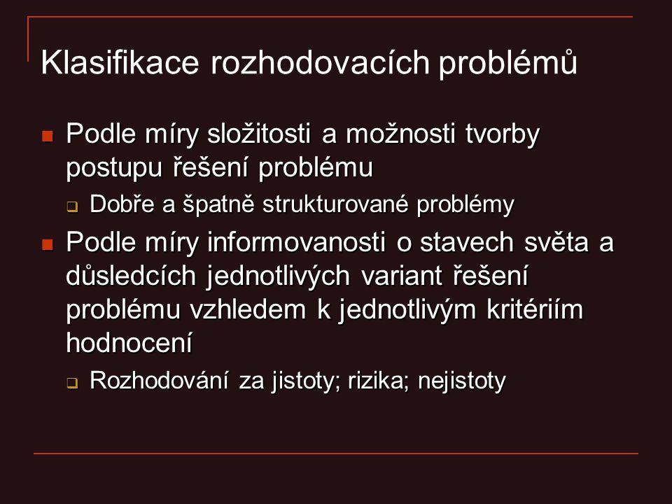 Klasifikace rozhodovacích problémů Podle míry složitosti a možnosti tvorby postupu řešení problému Podle míry složitosti a možnosti tvorby postupu řeš