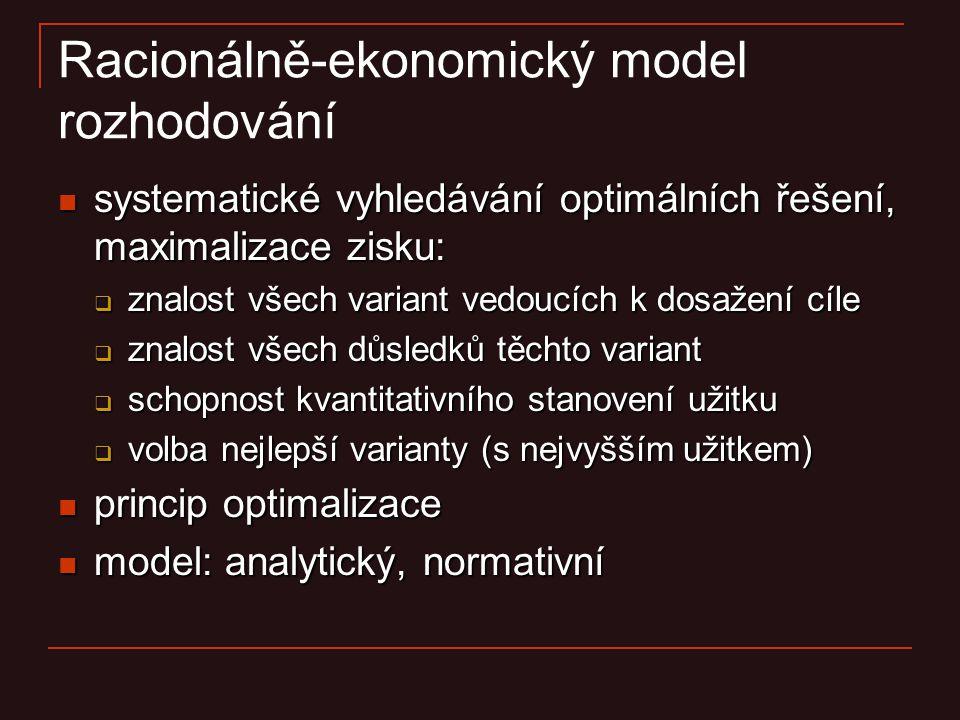 Racionálně-ekonomický model rozhodování systematické vyhledávání optimálních řešení, maximalizace zisku: systematické vyhledávání optimálních řešení,