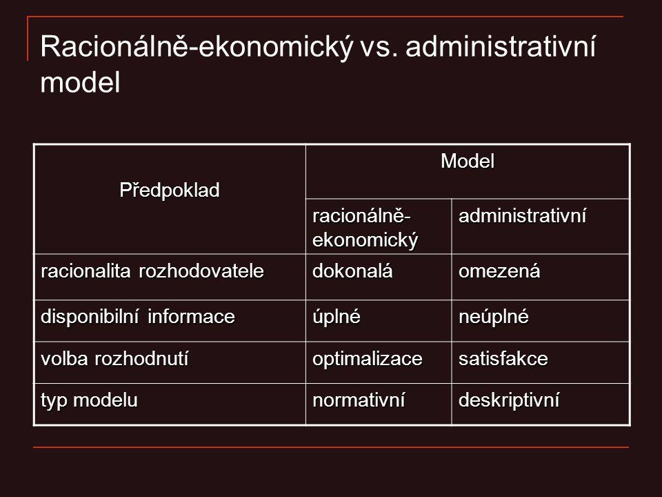 Racionálně-ekonomický vs. administrativní model PředpokladModel racionálně- ekonomický administrativní racionalita rozhodovatele dokonaláomezená dispo
